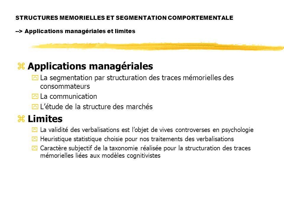 STRUCTURES MEMORIELLES ET SEGMENTATION COMPORTEMENTALE --> Applications managériales et limites zApplications managériales yLa segmentation par struct