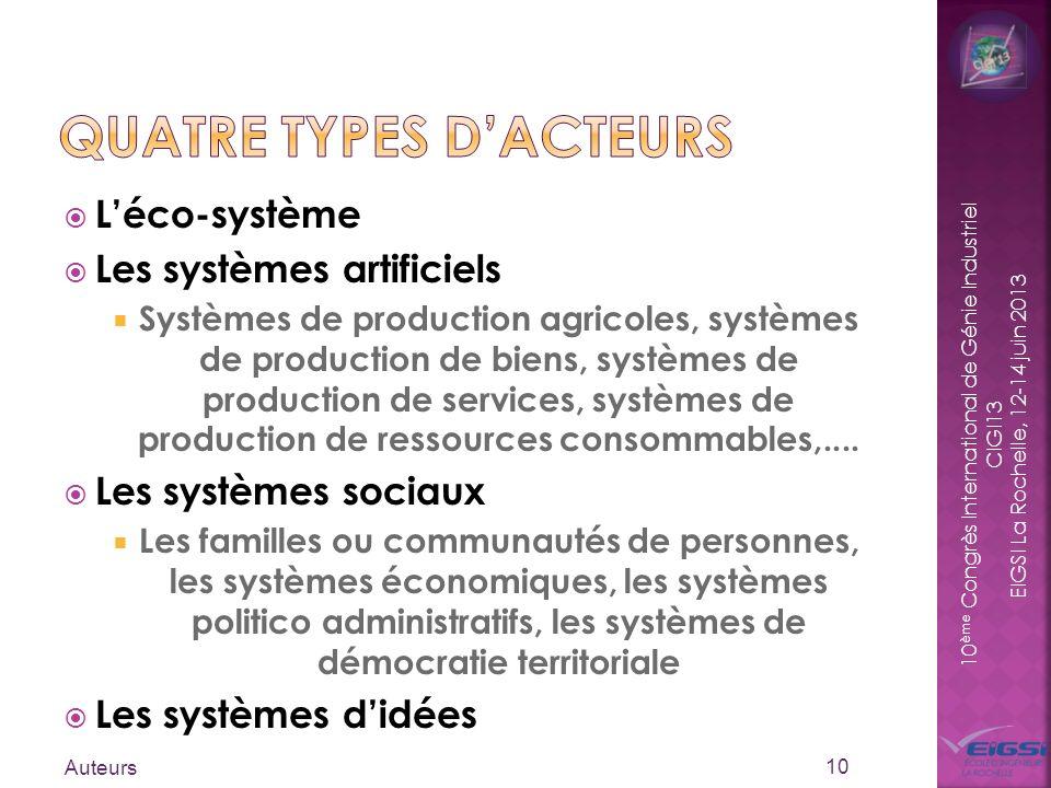 10 ème Congrès International de Génie Industriel CIGI13 EIGSI La Rochelle, 12-14 juin 2013 Léco-système Les systèmes artificiels Systèmes de productio