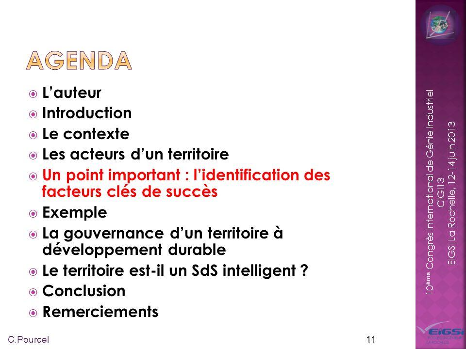 10 ème Congrès International de Génie Industriel CIGI13 EIGSI La Rochelle, 12-14 juin 2013 Les facteurs dont on estime quils contribuent de manière décisive à la performance du territoire constituent les facteurs clés de succès Ces facteurs seront regroupés par rapport aux cinq finalités du développement durable : 1.
