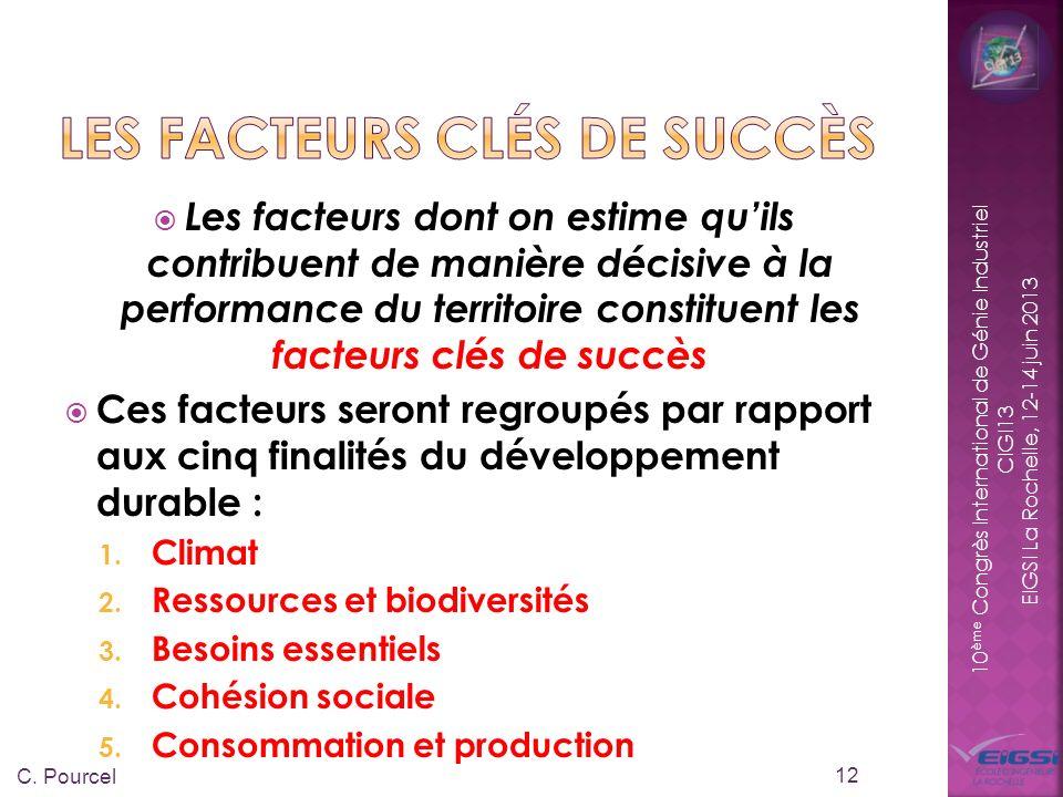 10 ème Congrès International de Génie Industriel CIGI13 EIGSI La Rochelle, 12-14 juin 2013 Finalité 1 : climat Fcs11 : réduire la consommation énergétique Fcs12 : promouvoir les énergies renouvelables Fcs13 : mieux transporter Finalité 2 : ressources et biodiversité Fcs21 : lutter contre la pollution des milieux Fcs22 : réduire les déchets à la source et les traiter Fcs23 : réduire la pollution des eaux et traiter les eaux résiduaires Fcs24 : préserver les ressources naturelles Fcs25 : préserver les systèmes naturels C.Pourcel 13