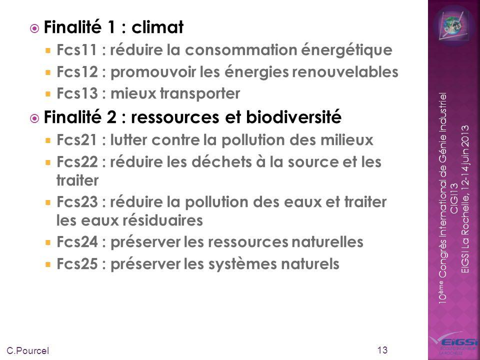 10 ème Congrès International de Génie Industriel CIGI13 EIGSI La Rochelle, 12-14 juin 2013 Finalité 1 : climat Fcs11 : réduire la consommation énergét