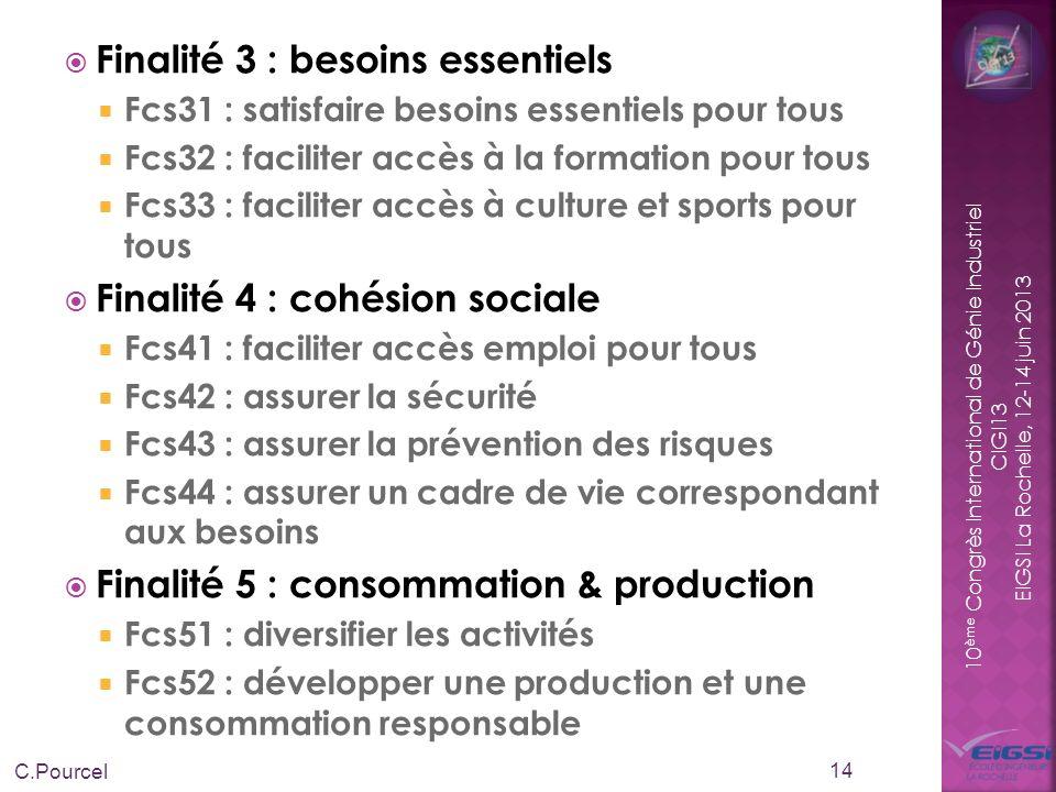 10 ème Congrès International de Génie Industriel CIGI13 EIGSI La Rochelle, 12-14 juin 2013 Finalité 3 : besoins essentiels Fcs31 : satisfaire besoins