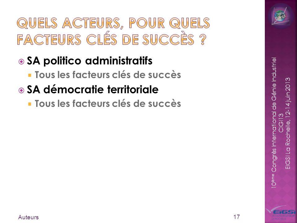 10 ème Congrès International de Génie Industriel CIGI13 EIGSI La Rochelle, 12-14 juin 2013 SA politico administratifs Tous les facteurs clés de succès