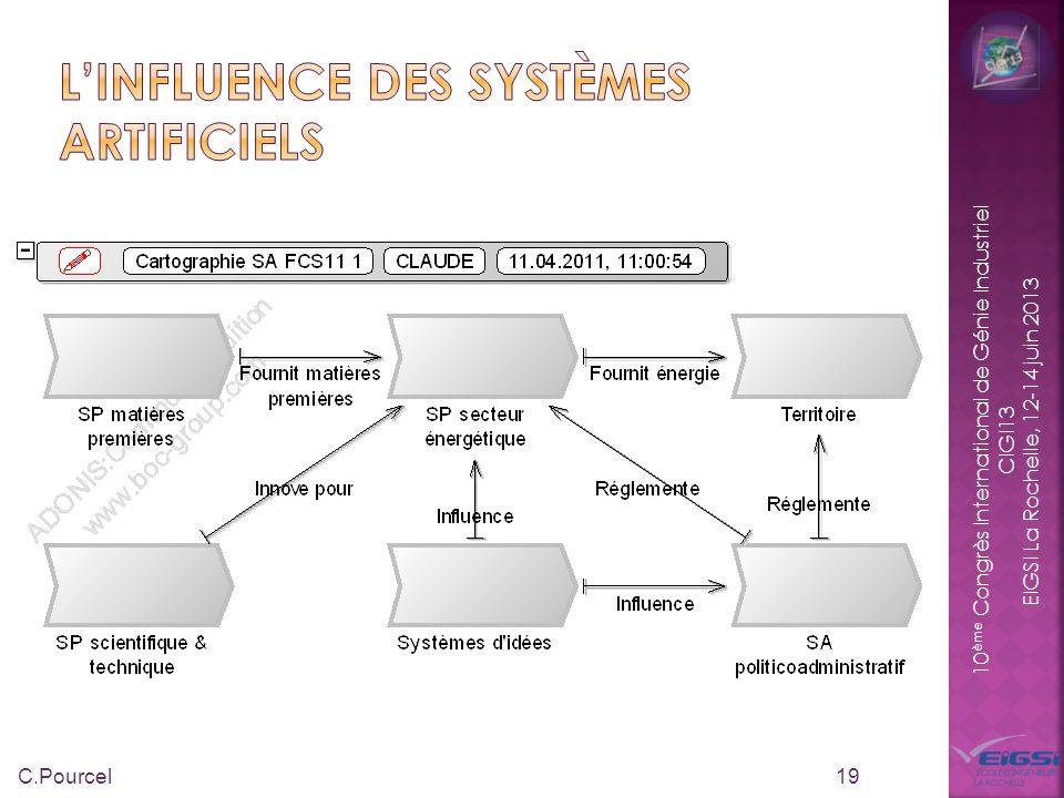 10 ème Congrès International de Génie Industriel CIGI13 EIGSI La Rochelle, 12-14 juin 2013 19 C.Pourcel