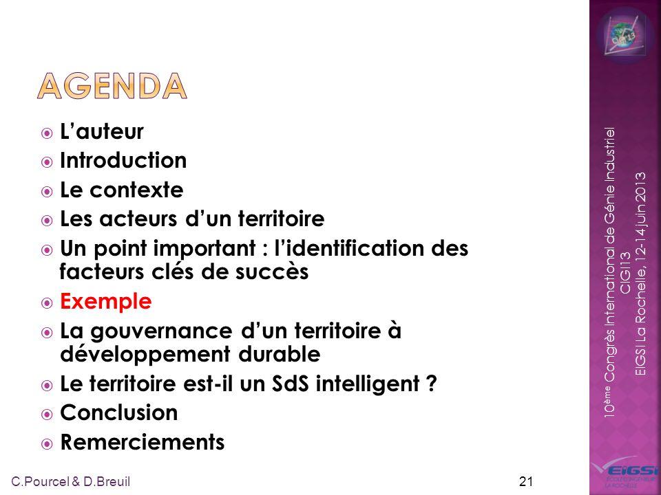 10 ème Congrès International de Génie Industriel CIGI13 EIGSI La Rochelle, 12-14 juin 2013 Nous considérons, dans cet exemple, les trois FCS concernant limpact de lénergie, et plus particulièrement nous examinons leur impact sur trois types de ressources : Ressources de type « travail » Ressources de type « déplacement » Ressources de type « domicile » Deux réflexions sont menées : Le télétravail La mobilité à lintérieur du territoire et son environnement proche Auteurs 22