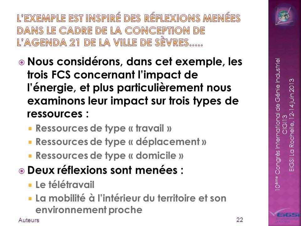10 ème Congrès International de Génie Industriel CIGI13 EIGSI La Rochelle, 12-14 juin 2013 Nous considérons, dans cet exemple, les trois FCS concernan
