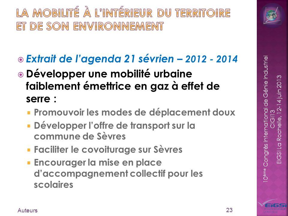 10 ème Congrès International de Génie Industriel CIGI13 EIGSI La Rochelle, 12-14 juin 2013 Extrait de lagenda 21 sévrien – 2012 - 2014 Développer une