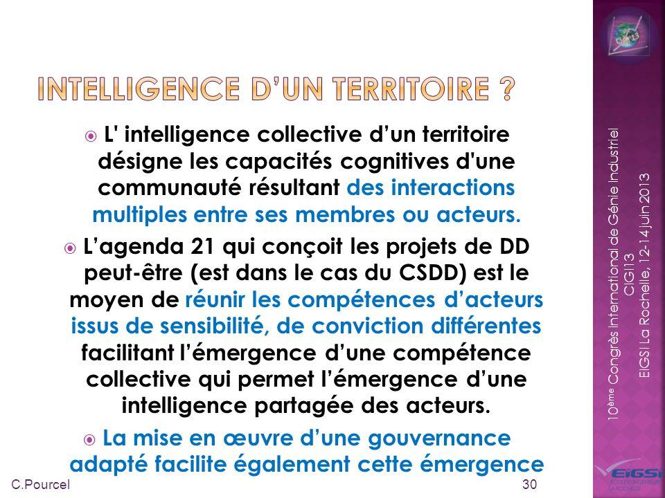 10 ème Congrès International de Génie Industriel CIGI13 EIGSI La Rochelle, 12-14 juin 2013 L' intelligence collective dun territoire désigne les capac
