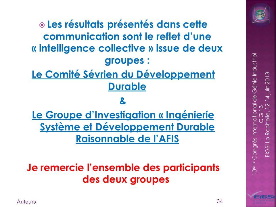 10 ème Congrès International de Génie Industriel CIGI13 EIGSI La Rochelle, 12-14 juin 2013 Auteurs 35