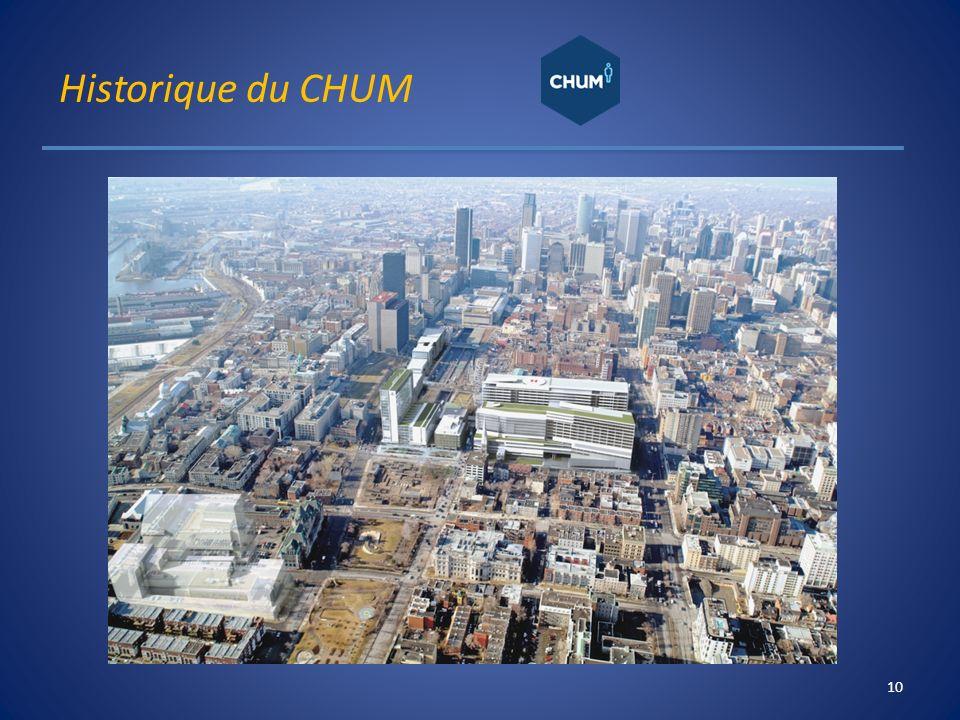 Historique du CHUM 10