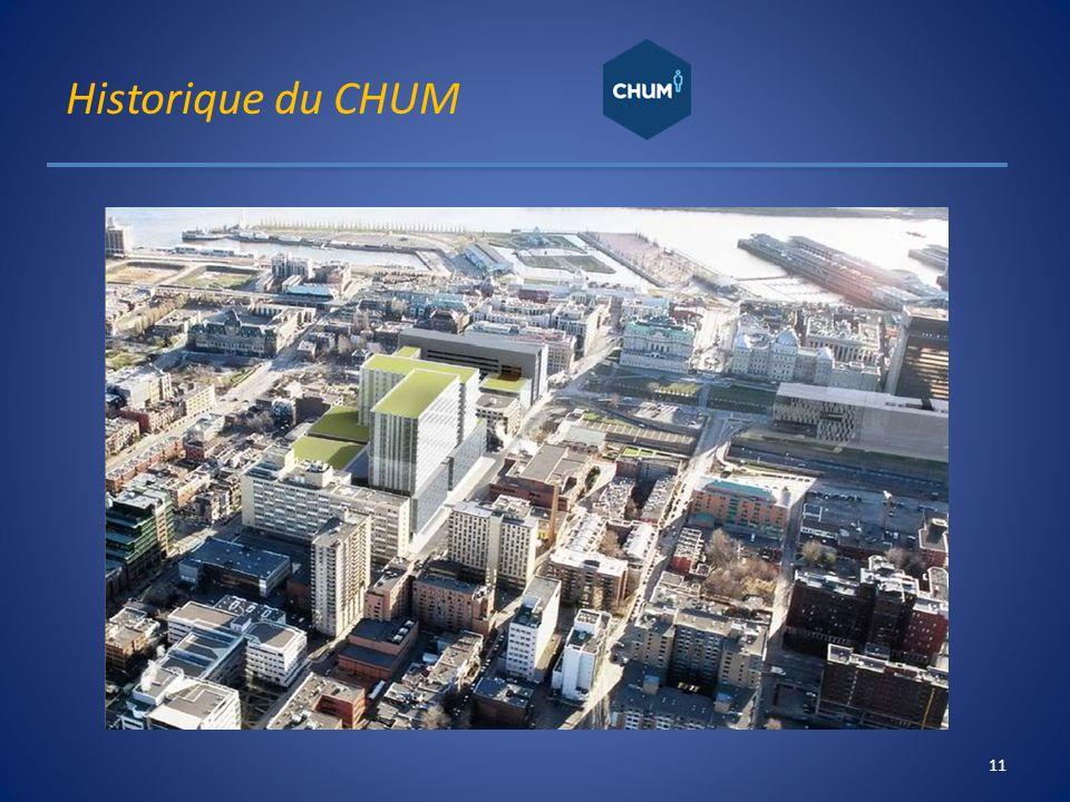 Historique du CHUM 11