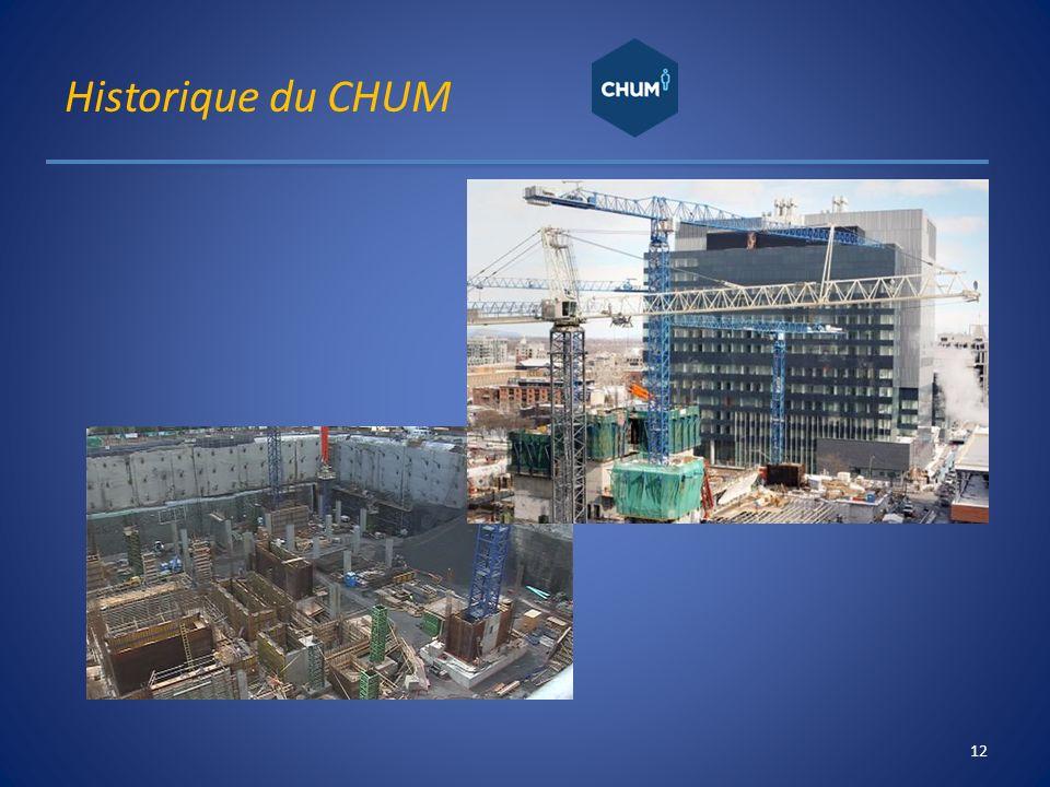 Historique du CHUM 12