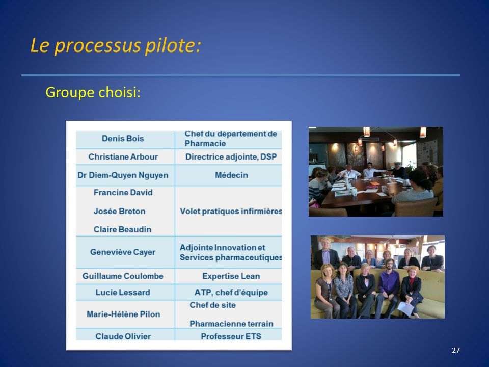 Le processus pilote: Groupe choisi: 27