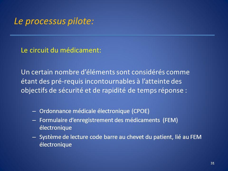 Le processus pilote: Le circuit du médicament: Un certain nombre déléments sont considérés comme étant des pré-requis incontournables à latteinte des