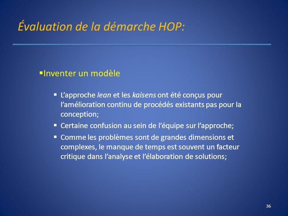 Évaluation de la démarche HOP: Inventer un modèle Lapproche lean et les kaisens ont été conçus pour lamélioration continu de procédés existants pas po