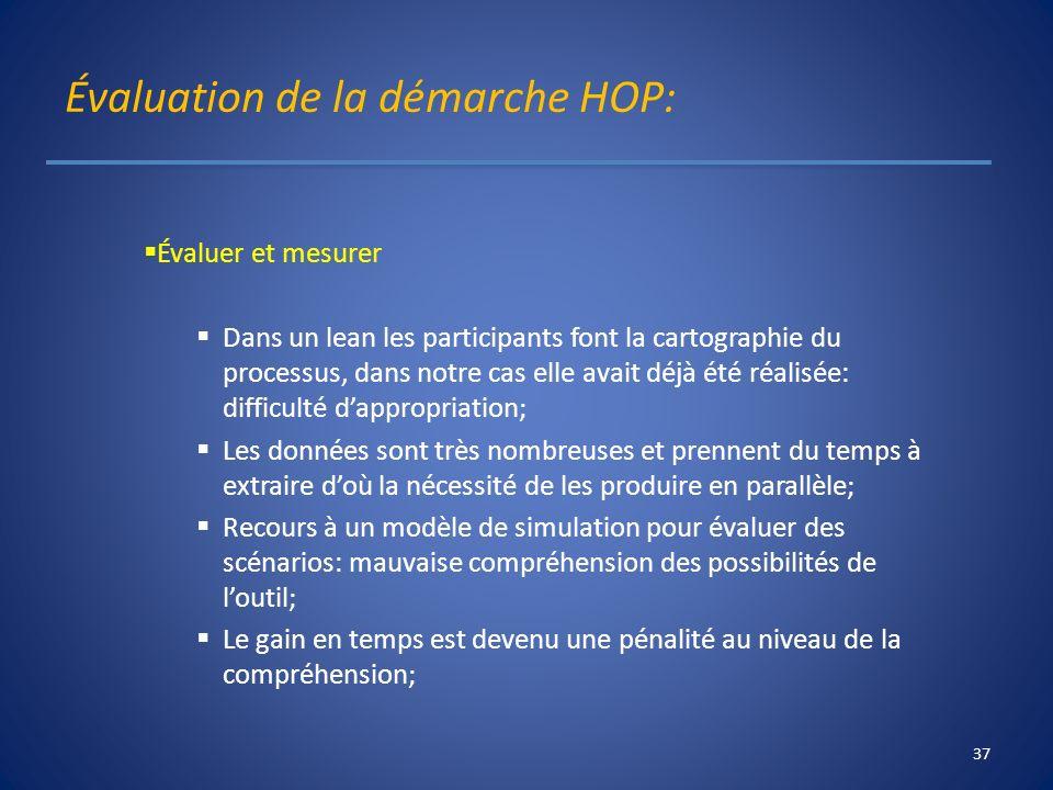 Évaluation de la démarche HOP: Évaluer et mesurer Dans un lean les participants font la cartographie du processus, dans notre cas elle avait déjà été