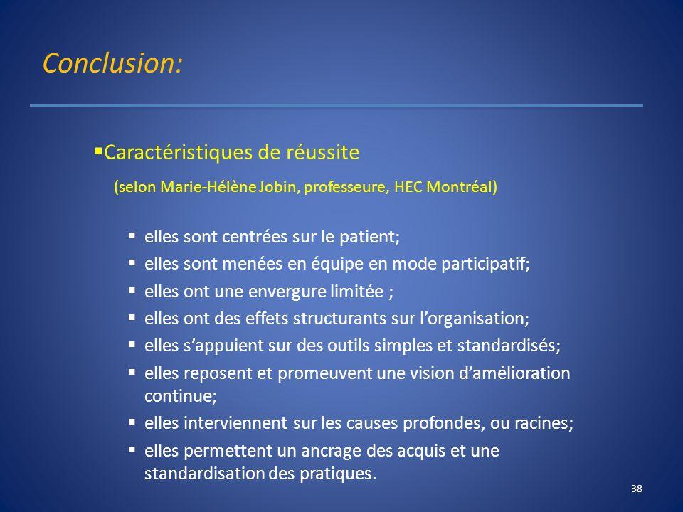 Conclusion: Caractéristiques de réussite (selon Marie-Hélène Jobin, professeure, HEC Montréal) elles sont centrées sur le patient; elles sont menées e