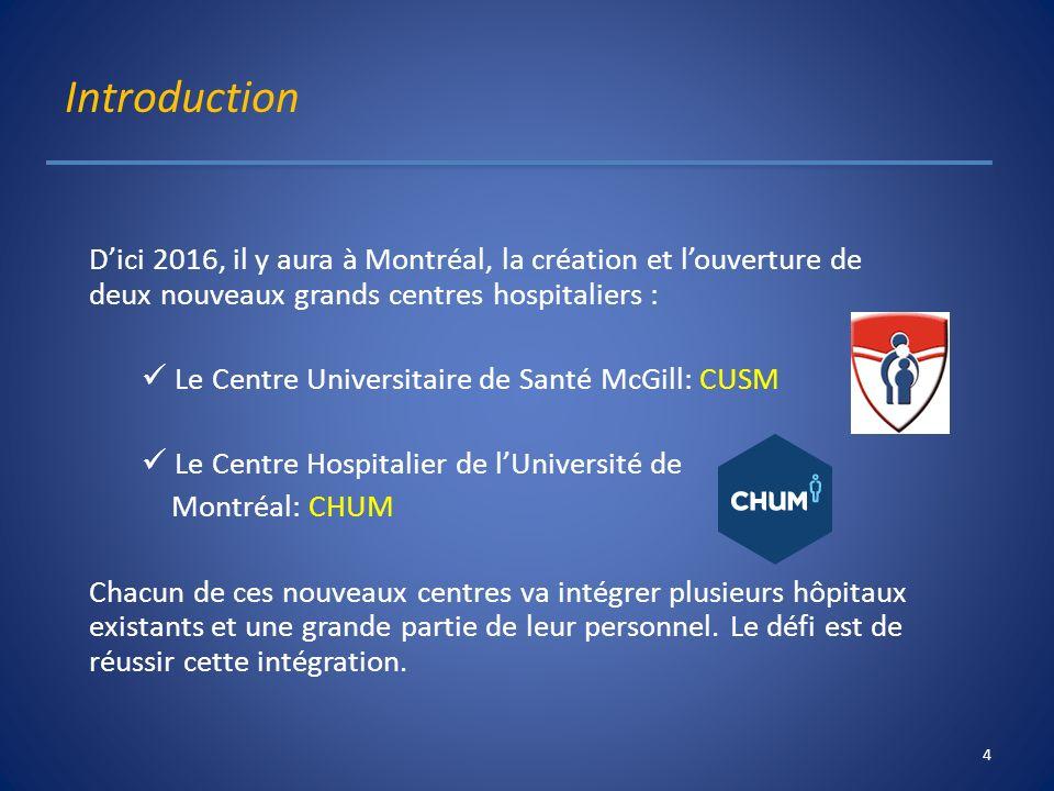 Introduction Dici 2016, il y aura à Montréal, la création et louverture de deux nouveaux grands centres hospitaliers : Le Centre Universitaire de Sant