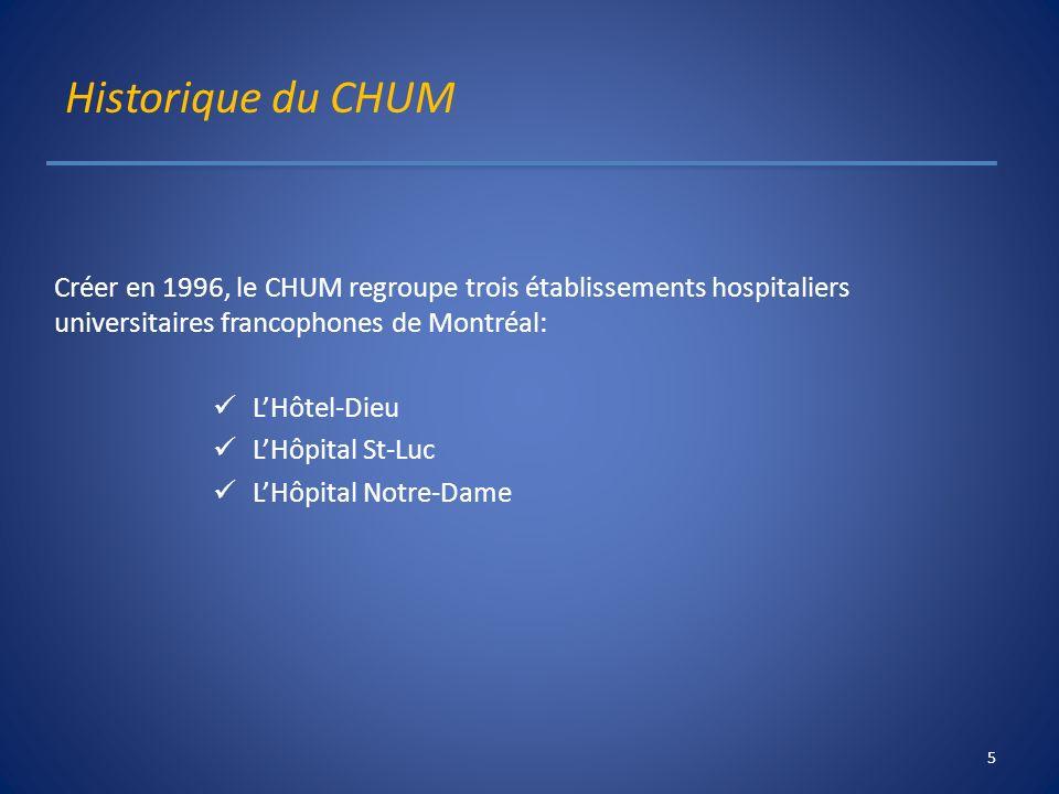 Historique du CHUM Créer en 1996, le CHUM regroupe trois établissements hospitaliers universitaires francophones de Montréal: LHôtel-Dieu LHôpital St-