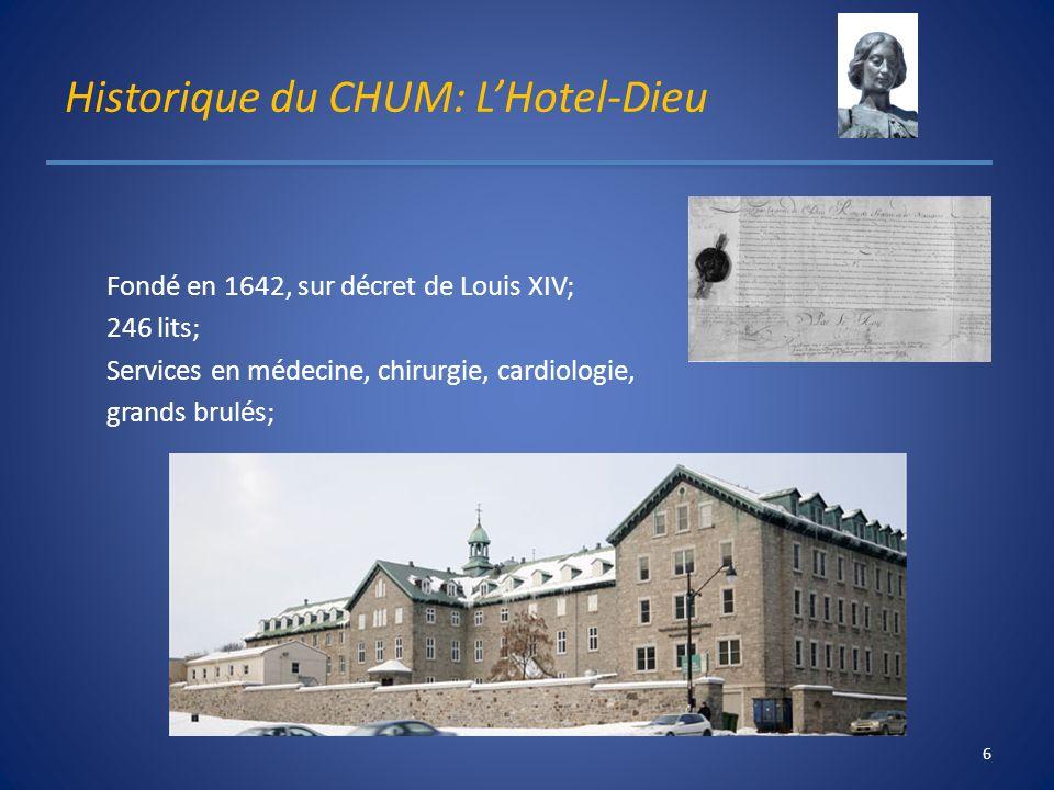 Historique du CHUM: LHotel-Dieu Fondé en 1642, sur décret de Louis XIV; 246 lits; Services en médecine, chirurgie, cardiologie, grands brulés; 6