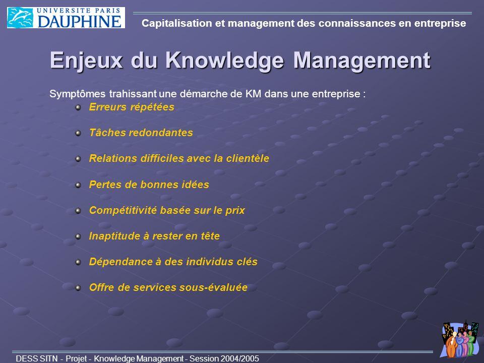 Enjeux du Knowledge Management Capitalisation et management des connaissances en entreprise DESS SITN - Projet - Knowledge Management - Session 2004/2