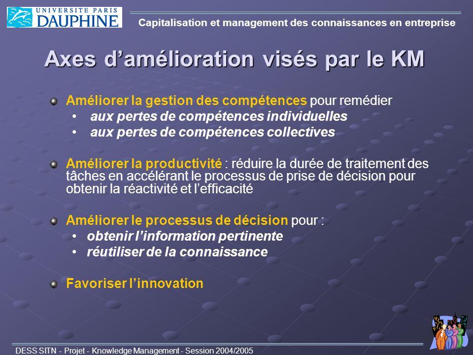 Axes damélioration visés par le KM Capitalisation et management des connaissances en entreprise DESS SITN - Projet - Knowledge Management - Session 20