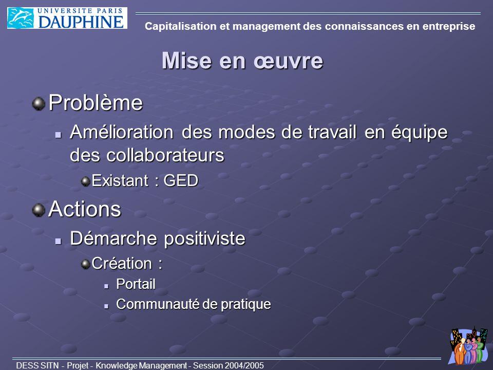 Mise en œuvre Capitalisation et management des connaissances en entreprise DESS SITN - Projet - Knowledge Management - Session 2004/2005 Problème Amél