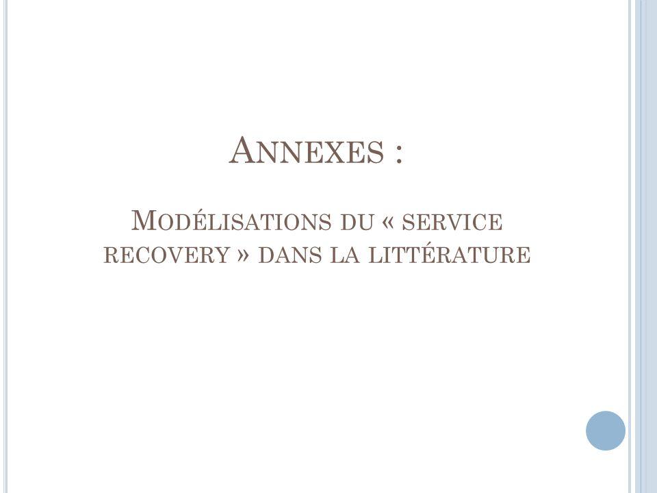 A NNEXES : M ODÉLISATIONS DU « SERVICE RECOVERY » DANS LA LITTÉRATURE