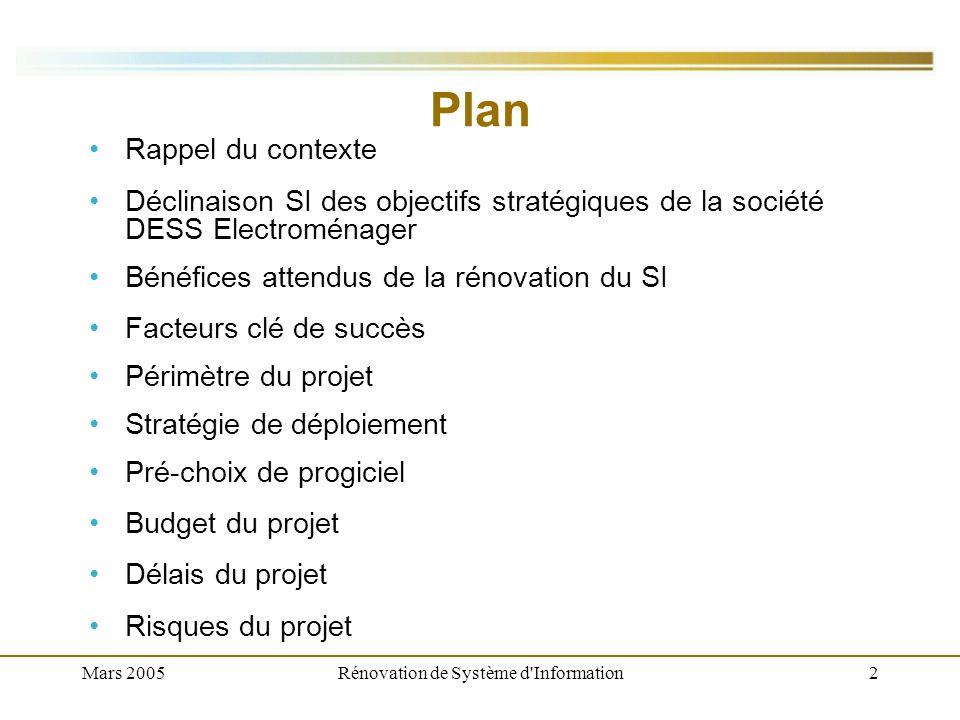 Mars 2005Rénovation de Système d Information3 Rappel du contexte Raison sociale : DESS Electroménager Créé en 1955 par M.