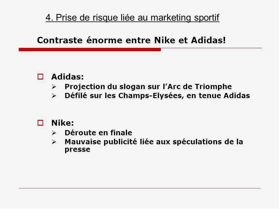Contraste énorme entre Nike et Adidas! 4. Prise de risque liée au marketing sportif Adidas: Projection du slogan sur lArc de Triomphe Défilé sur les C