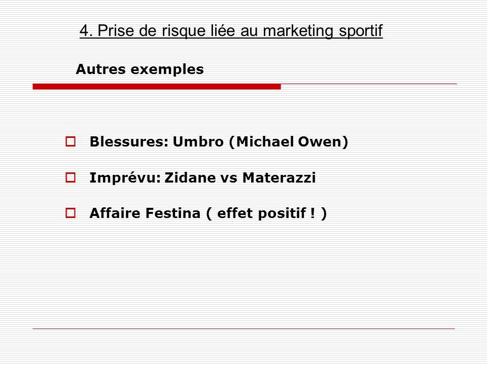 Autres exemples 4. Prise de risque liée au marketing sportif Blessures: Umbro (Michael Owen) Imprévu: Zidane vs Materazzi Affaire Festina ( effet posi