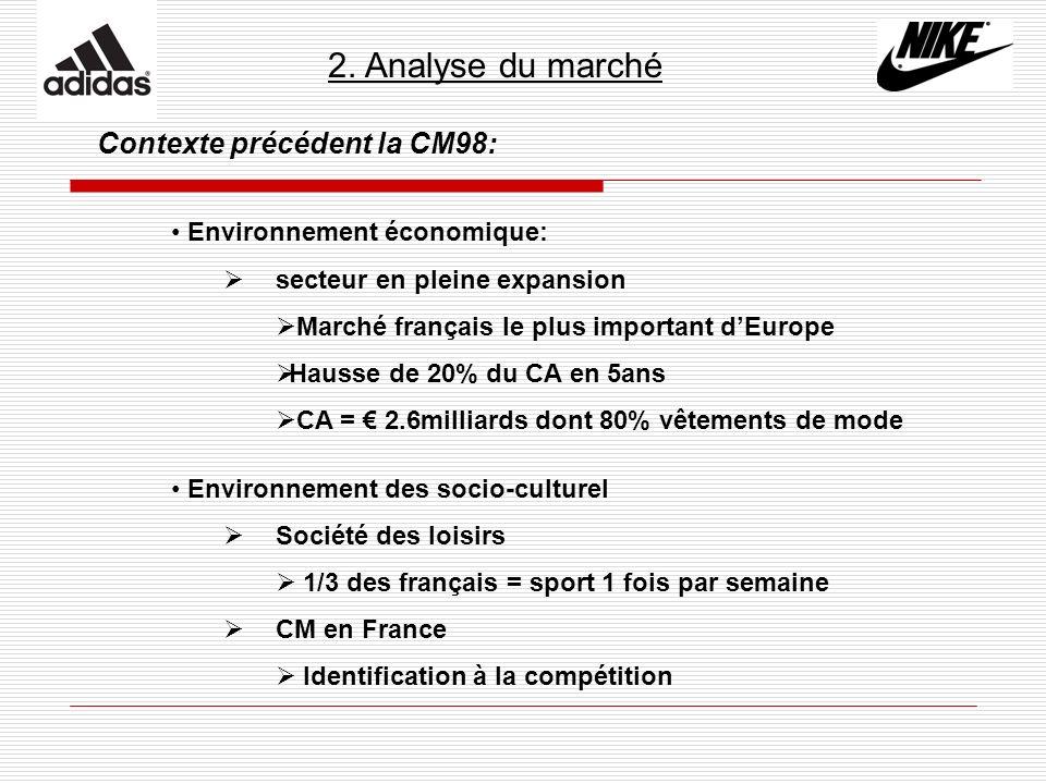 2. Analyse du marché Contexte précédent la CM98: Environnement économique: secteur en pleine expansion Marché français le plus important dEurope Hauss