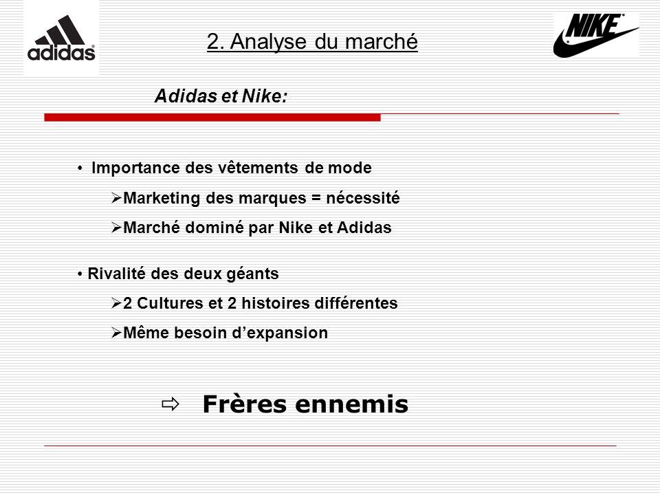 2. Analyse du marché Adidas et Nike: Importance des vêtements de mode Marketing des marques = nécessité Marché dominé par Nike et Adidas Rivalité des
