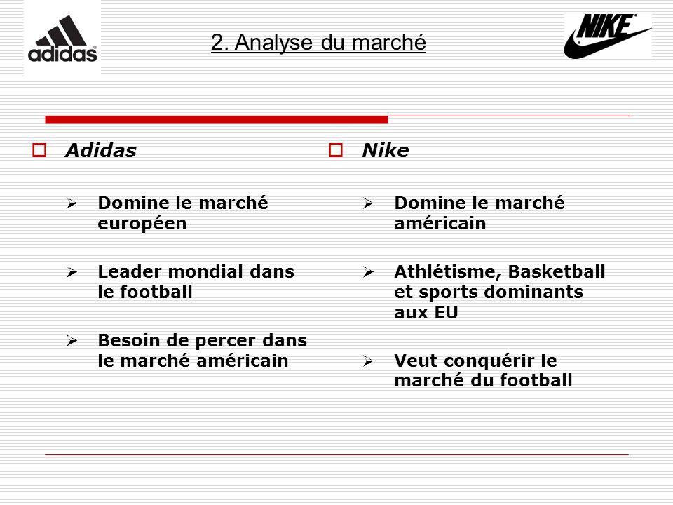 2. Analyse du marché Adidas Domine le marché européen Leader mondial dans le football Besoin de percer dans le marché américain Nike Domine le marché