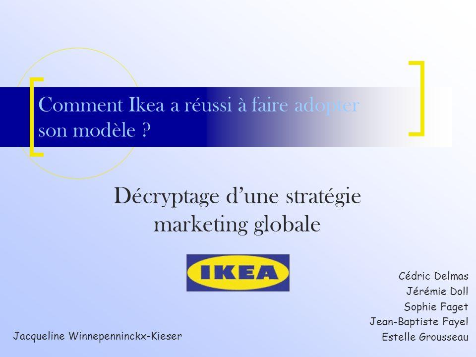 Introduction Au départ : Ikea = petite entreprise marchande de meuble dans une village isolé au sud de la Suède Aujourdhui Ikea :présence dans 44 pays avec 253 magasins 90.000 salariés 17,8 Milliards de CA en 2006 Ikea a réussi à imposer à des millions de foyers bien plus que des meubles : un univers et des valeurs morales.