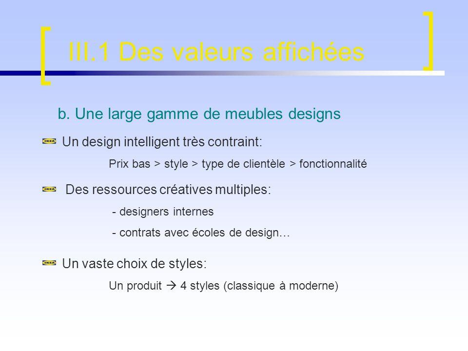 b. Une large gamme de meubles designs III.1 Des valeurs affichées Un design intelligent très contraint: Prix bas > style > type de clientèle > fonctio