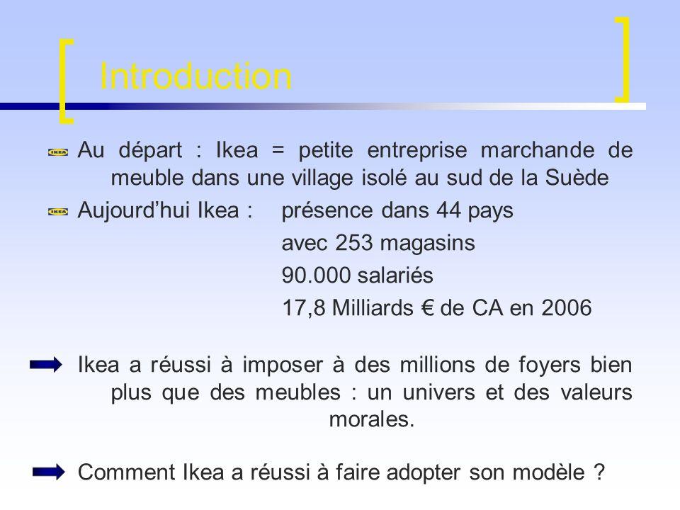 Plan I.A lorigine dIkea, une innovation : le meuble en kit II.
