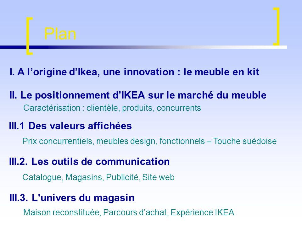 Plan I. A lorigine dIkea, une innovation : le meuble en kit II. Le positionnement dIKEA sur le marché du meuble Caractérisation : clientèle, produits,