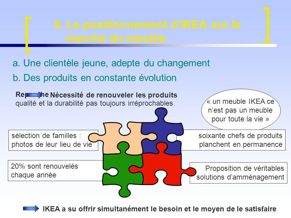 Proposition de véritables solutions damménagement II. Le positionnement dIKEA sur le marché du meuble Reproche qualité et la durabilité pas toujours i