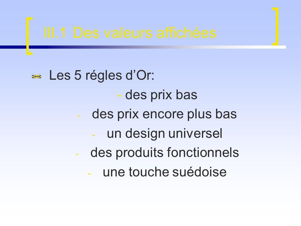III.1 Des valeurs affichées Les 5 régles dOr: - des prix bas - des prix encore plus bas - un design universel - des produits fonctionnels - une touche