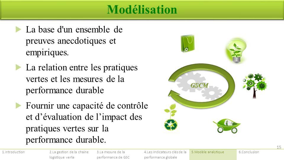 Example text 1.Introduction2.La gestion de la chaine logistique verte 3.La mesure de la performance de GSC 4.Les indicateurs clés de la performance globale 5.Modèle analytique6.Conclusion La base d un ensemble de preuves anecdotiques et empiriques.