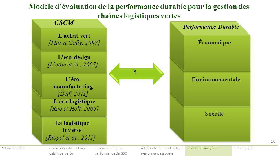 Example text Économique Environnementale Sociale Performance Durable ? Léco- manufacturing [ Deif, 2011] Léco-logistique [Rao et Holt, 2005] La logist