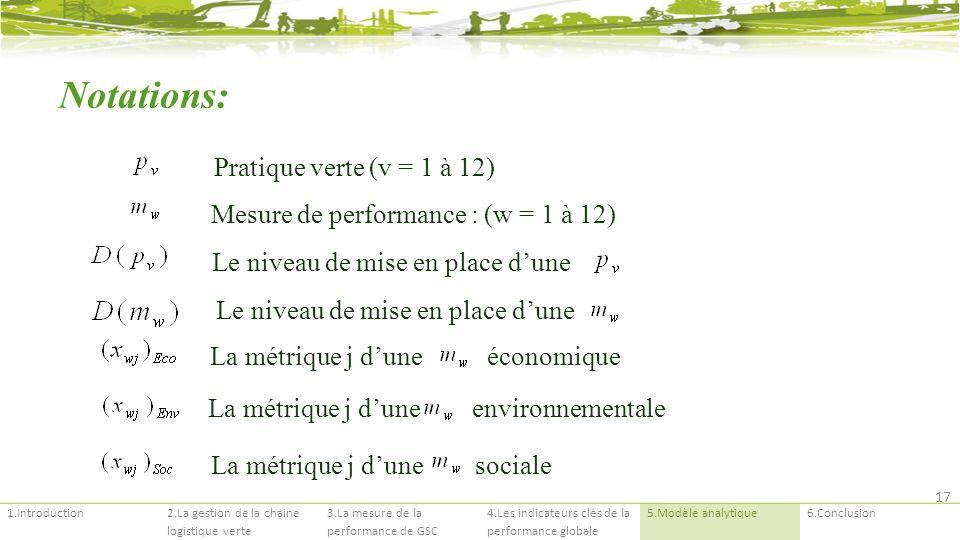 1.Introduction2.La gestion de la chaine logistique verte 3.La mesure de la performance de GSC 4.Les indicateurs clés de la performance globale 5.Modèle analytique6.Conclusion Notations: Pratique verte (v = 1 à 12) Mesure de performance : (w = 1 à 12) Le niveau de mise en place dune La métrique j dune économique La métrique j dune environnementale La métrique j dune sociale 17