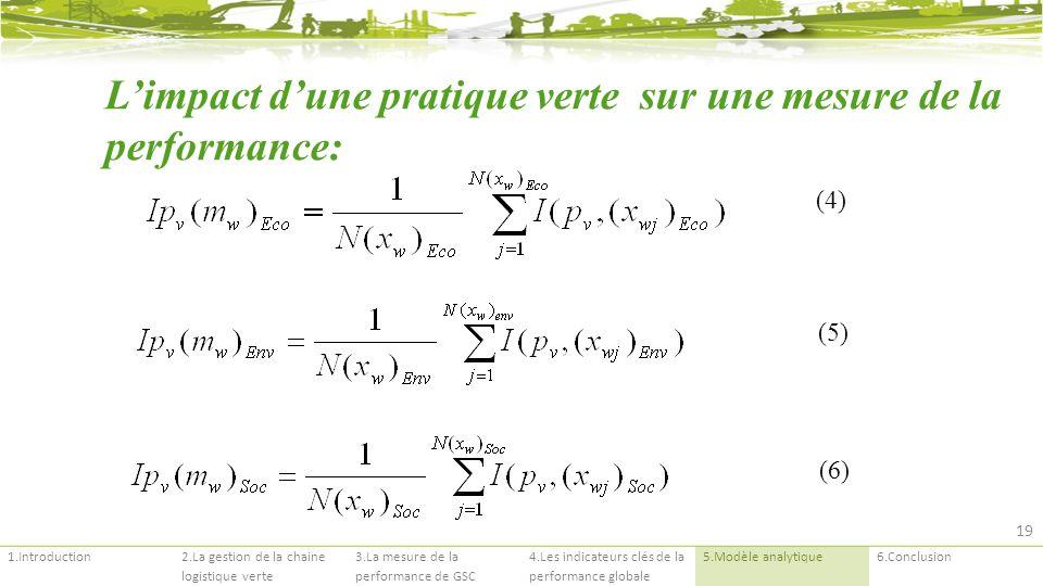 1.Introduction2.La gestion de la chaine logistique verte 3.La mesure de la performance de GSC 4.Les indicateurs clés de la performance globale 5.Modèle analytique6.Conclusion Limpact dune pratique verte sur une mesure de la performance: (4) (5) (6) 19