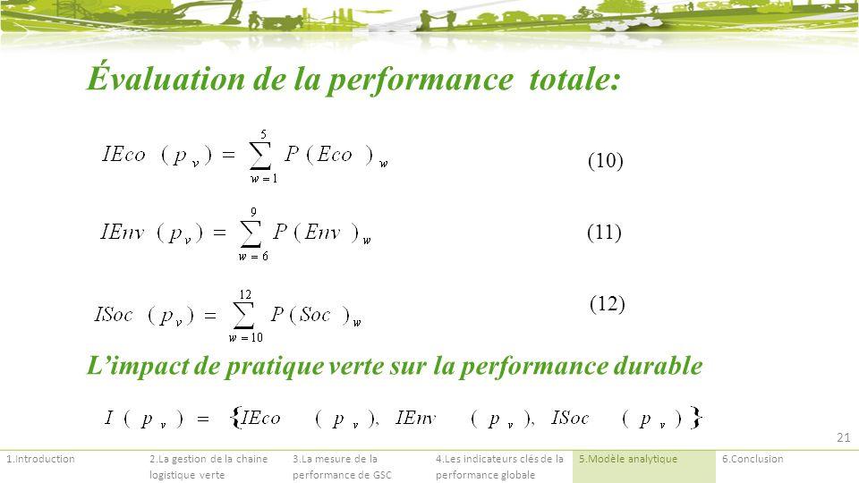 1.Introduction2.La gestion de la chaine logistique verte 3.La mesure de la performance de GSC 4.Les indicateurs clés de la performance globale 5.Modèle analytique6.Conclusion (10) (11) (12) Évaluation de la performance totale: Limpact de pratique verte sur la performance durable 21