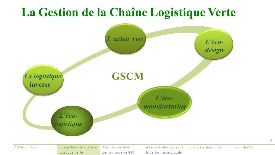 La logistique inverse Lachat vert Léco- design Léco- manufacturing Léco- logistique GSCM La Gestion de la Chaîne Logistique Verte 1.Introduction2.La g