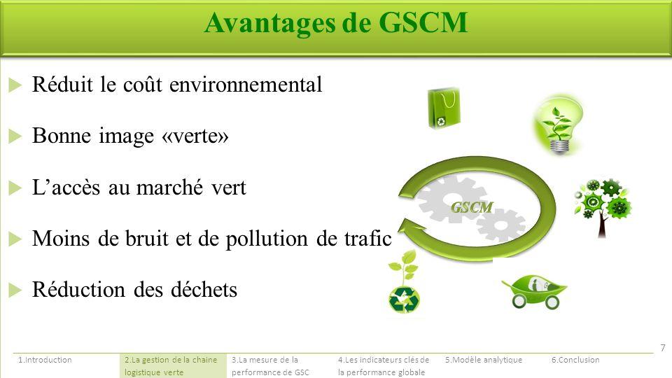 Réduit le coût environnemental Bonne image «verte» Laccès au marché vert Moins de bruit et de pollution de trafic Réduction des déchets 1.Introduction