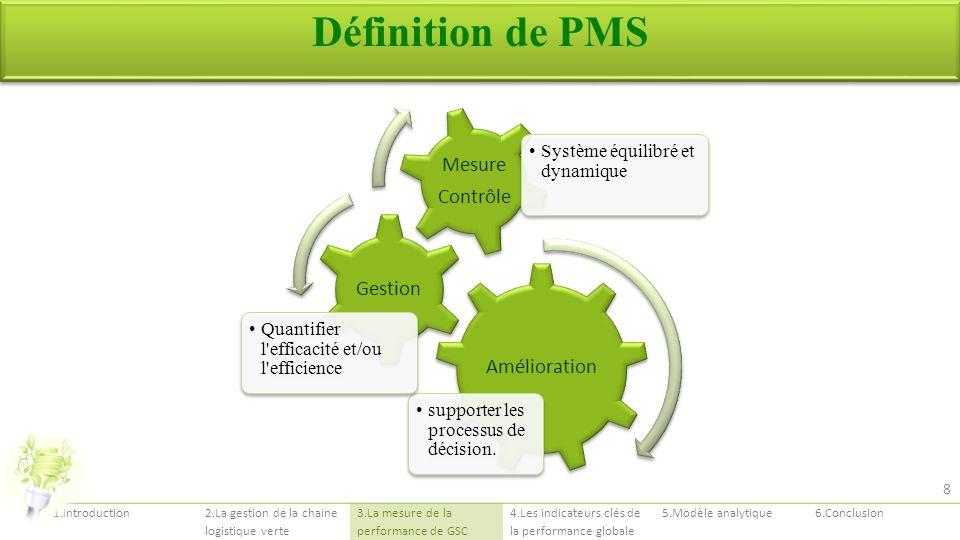 Amélioration supporter les processus de décision. Gestion Quantifier l'efficacité et/ou l'efficience Mesure Contrôle Système équilibré et dynamique 1.
