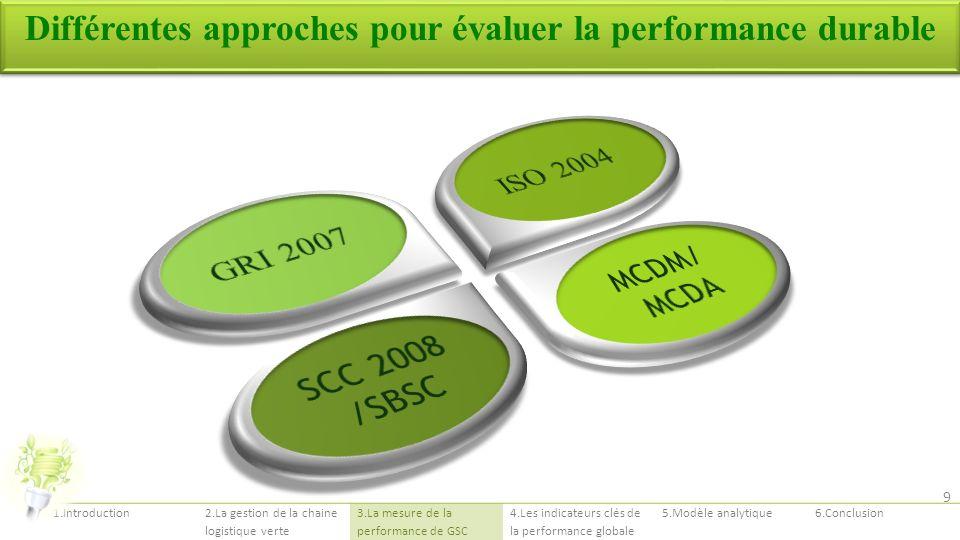 1.Introduction2.La gestion de la chaine logistique verte 3.La mesure de la performance de GSC 4.Les indicateurs clés de la performance globale 5.Modèle analytique6.Conclusion 9 Différentes approches pour évaluer la performance durable