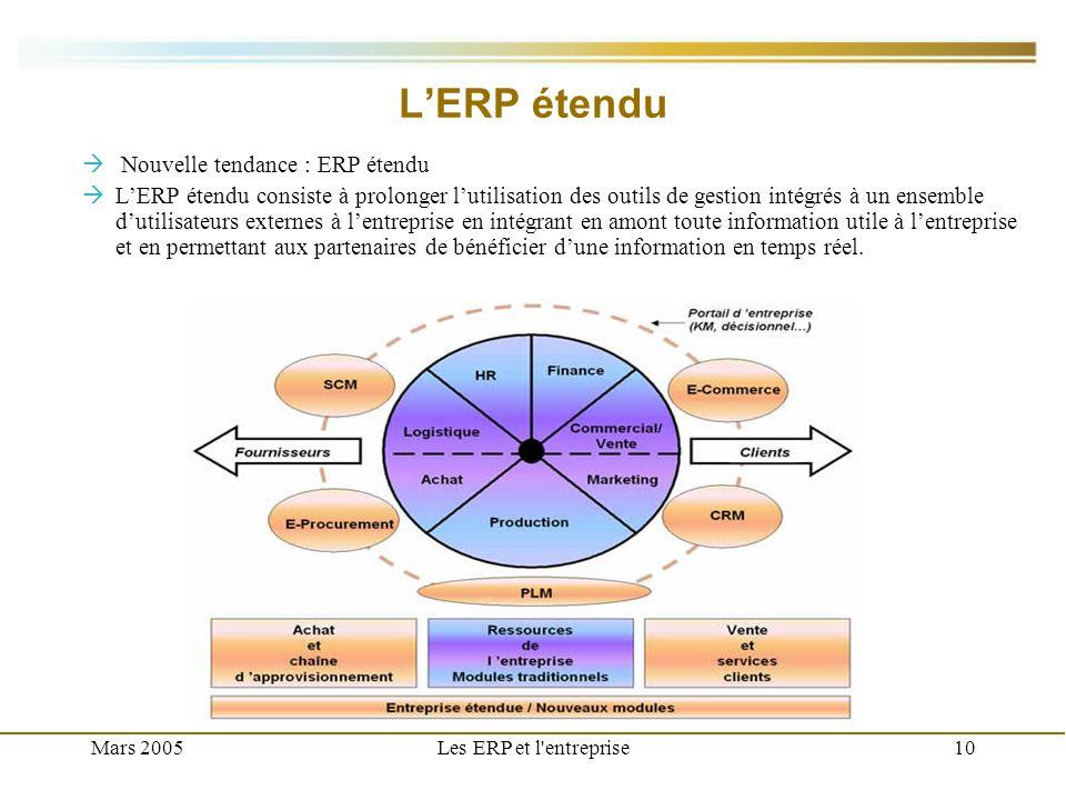 Mars 2005Les ERP et l'entreprise10 LERP étendu Nouvelle tendance : ERP étendu LERP étendu consiste à prolonger lutilisation des outils de gestion inté